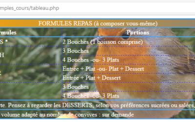 Créer un tableau responsive en HTML